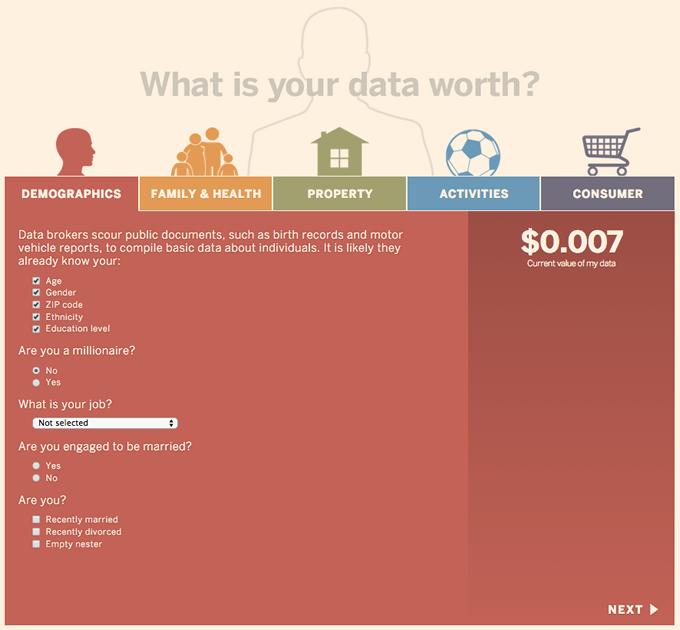 フィナンシャル・タイムスのWebサイトで公開しているサービスで自分の個人情報の価値を知る